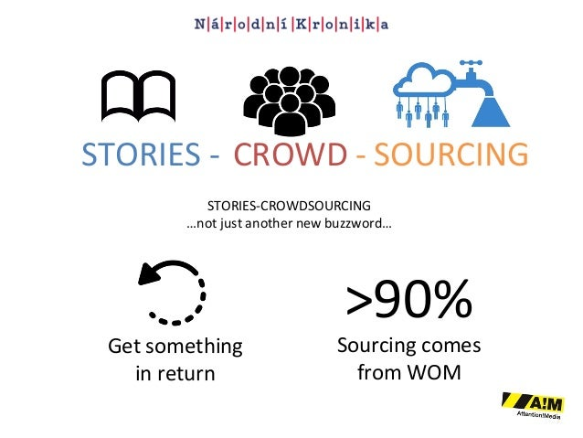 CROWD - SOURCINGSTORIES - STORIES-CROWDSOURCING …not just another new buzzword… >90% Sourcing comes from WOM Get something...