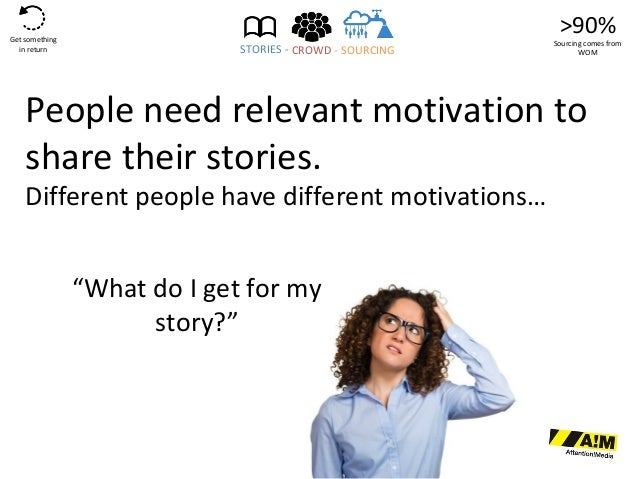 Attention!Media (Adam Kolinger, Anna Sokolova) Slide 2