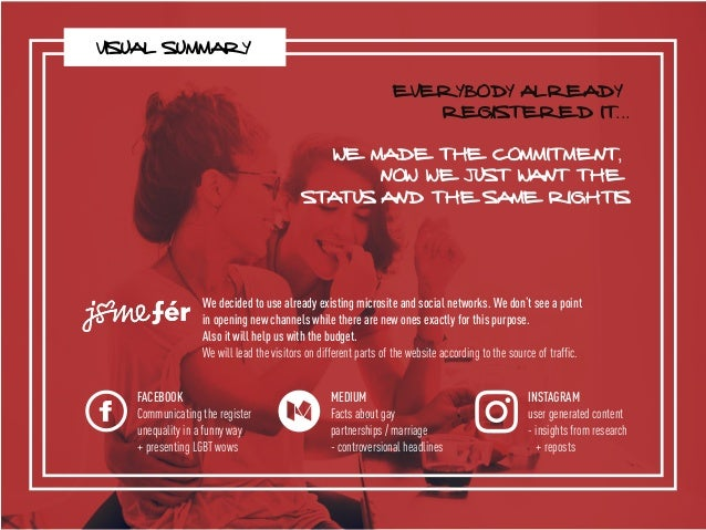 INSTAGRAM user generated content - insights from research + reposts VISUAL SUMMARY EVERYBODY ALREADY REGISTERED IT... WE M...