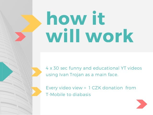 how it will work 4 x 30 sec funny and educational YT videos using Ivan Trojan as a main face. Every video view =  1 CZK d...