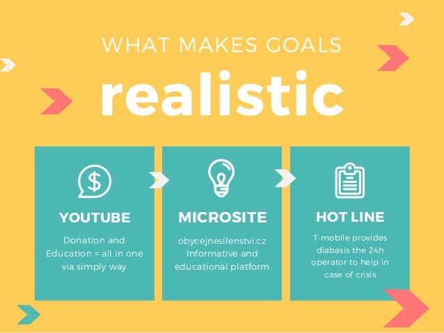 WHAT MAKES GOALS realistic Donation and Education = all in one via simply way MICROSITE obycejnesilenstvi.cz Informative a...