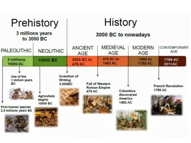 a comparison of the paleolithic and neolithic periods of the prehistoric era Find this pin and more on the dawn of art by helianeripley  cool project for prehistoric times  paleolithic era vs neolithic era comparison foldable.