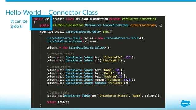 Apex Connector for Lightning Connect: Make Anything a Salesforce Obje…