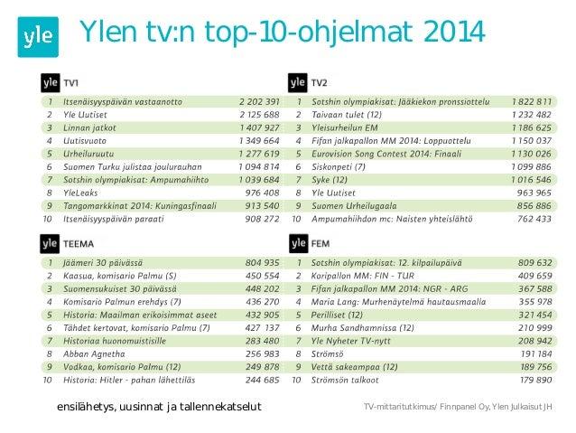 Uudet tv ohjelmat 2014