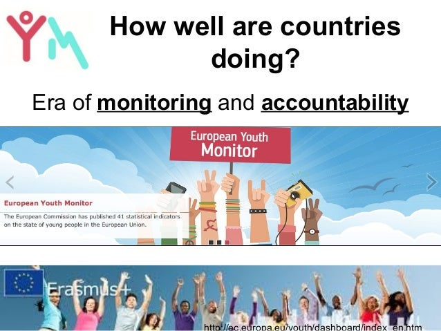 How well are countries doing? Era of monitoring and accountability