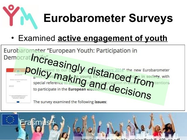 Eurobarometer Surveys • Examined active engagement of youth Increasingly distanced from policy making and decisions