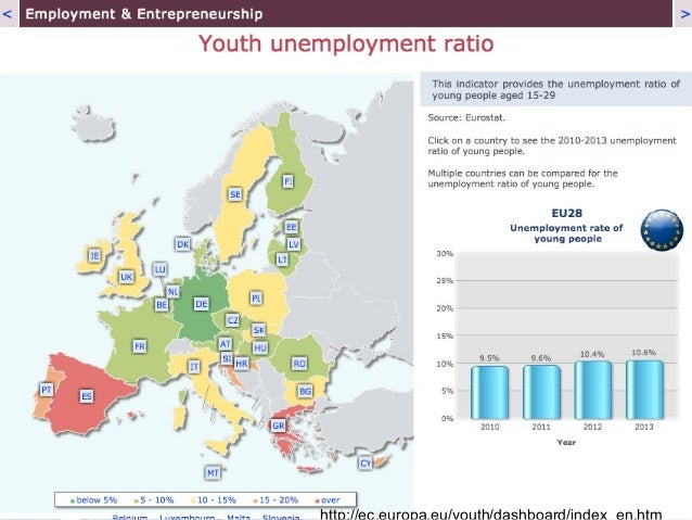 summary youth policies in europe European youth 2017: europe is about economics, not culture/ cautious support for  all results of the study as well as a summary of the most important results.