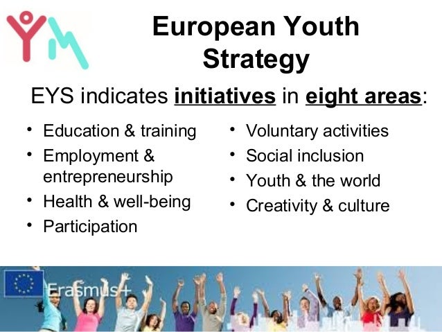 European Youth Strategy • Education & training • Employment & entrepreneurship • Health & well-being • Participation • Vol...