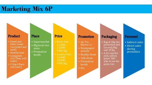 6p marketing mix