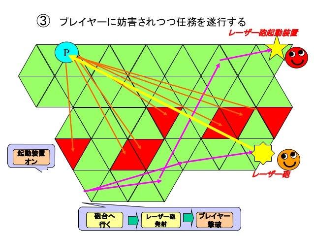人工知能が拓くオンラインゲームの可能性 (AOGC 2007)
