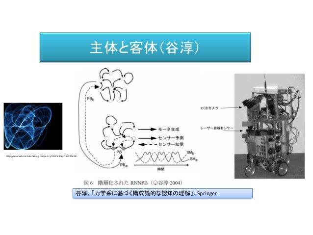 主体と客体(谷淳) 谷淳、「力学系に基づく構成論的な認知の理解」、Springer http://sourcechord.hatenablog.com/entry/20071108/1194525490