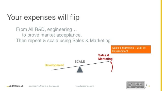 Proprietary and Confidentialstartupsecrets.comTurning Products Into Companies Your expenses will flip From All R&D, engine...