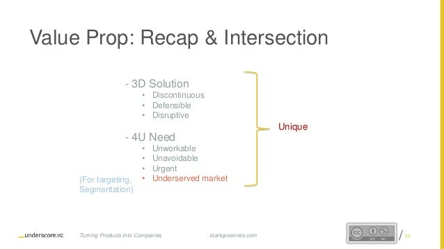 Proprietary and Confidentialstartupsecrets.comTurning Products Into Companies Value Prop: Recap & Intersection - 3D Soluti...