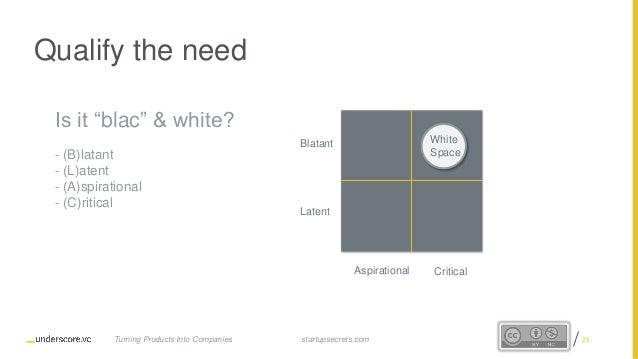 """Proprietary and Confidentialstartupsecrets.comTurning Products Into Companies Qualify the need Is it """"blac"""" & white? - (B)..."""