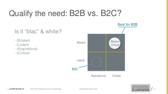 """Proprietary and Confidentialstartupsecrets.comTurning Products Into Companies Qualify the need: B2B vs. B2C? Is it """"blac"""" ..."""