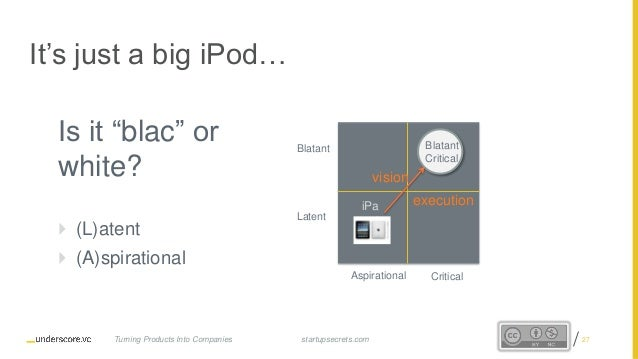 """Proprietary and Confidential It's just a big iPod… Is it """"blac"""" or white?  (L)atent  (A)spirational Blatant Latent Aspir..."""