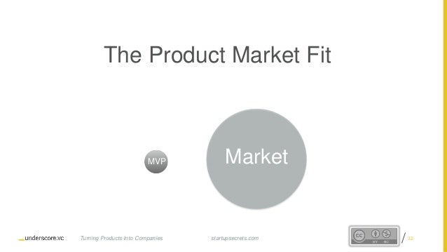 Proprietary and Confidential MarketMVP The Product Market Fit startupsecrets.comTurning Products Into Companies 32