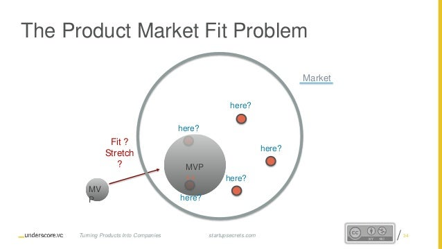 Proprietary and Confidential The Product Market Fit Problem here? here? here? here? Fit ? Stretch ? MV P MVP ++ here? Mark...