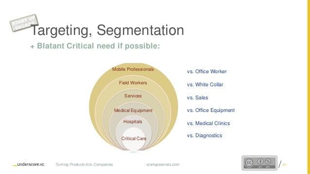 Proprietary and Confidential vs. Office Worker vs. White Collar vs. Sales vs. Office Equipment vs. Medical Clinics vs. Dia...