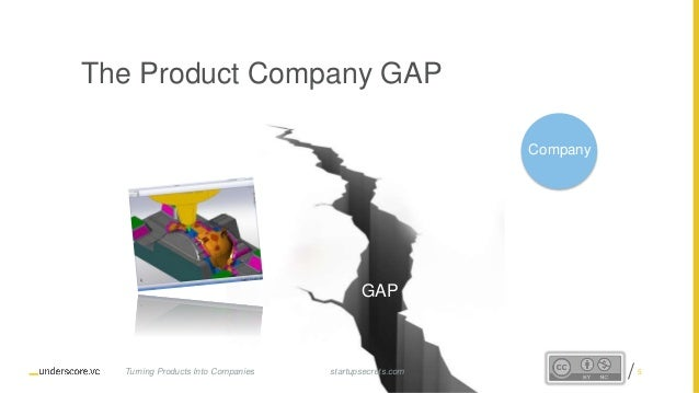 Proprietary and Confidential The Product Company GAP GAP Company startupsecrets.comTurning Products Into Companies 5