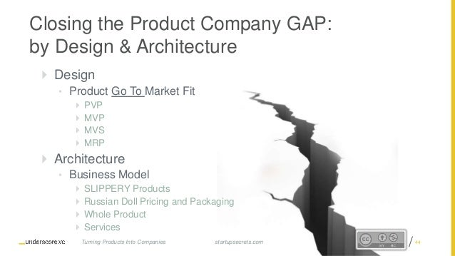 Proprietary and Confidential Closing the Product Company GAP: by Design & Architecture  Design • Product Go To Market Fit...