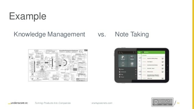 Proprietary and Confidential Example Knowledge Management vs. Note Taking startupsecrets.comTurning Products Into Companie...