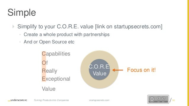 Proprietary and Confidential Simple  Simplify to your C.O.R.E. value [link on startupsecrets.com] • Create a whole produc...