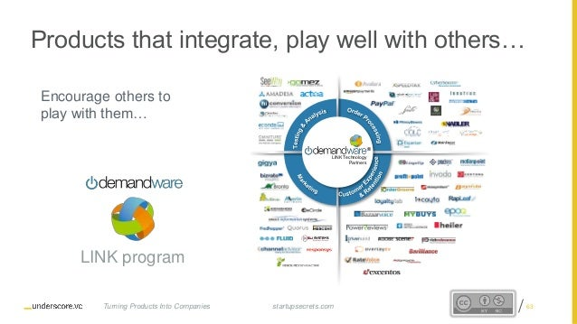 Proprietary and Confidential Products that integrate, play well with others… Encourage others to play with them… ® LINK Te...