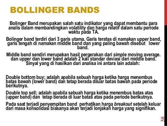 Beberapa kerangka waktu bollinger bands