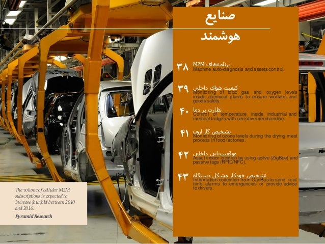 هایبرنامهM2M Machine auto-diagnosis and assets control. داخلی هوای کیفیت Monitoring of toxic gas and oxygen leve...