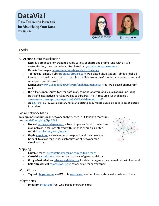 DataViz! Tips, Tools, and How-tos for Visualizing Your Data #YNPNdc14 @j_morariu@annkemery Tools All-Around Great Visualiz...