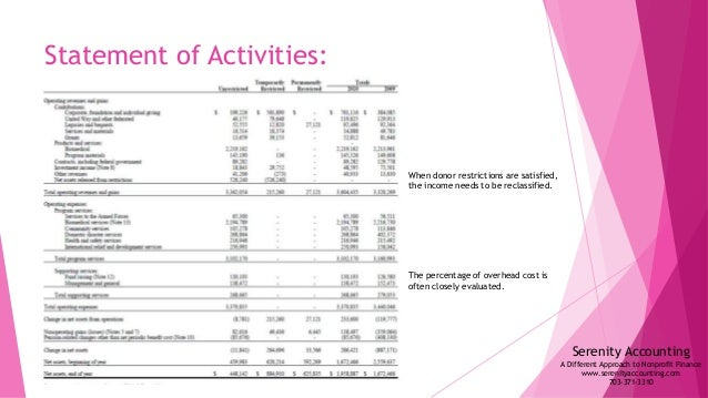 Nonprofit Accounting And Form 990 Overview