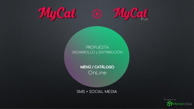 SMS + SOCIAL MEDIA PROPUESTA DESARROLLO y DISTRIBUCIÓN MENÚ / CATÁLOGO OnLine