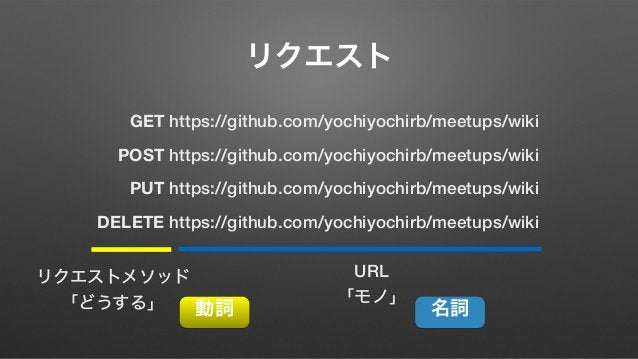 GET http://example.com/users/show/123 POST http://example.com/users/create ⭕ GET http://example.com/users/123 ⭕ POST http:...