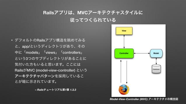 • REST • Web URL, HTTP, HTML • 3 • URL • • •  Rails http://rest-pattern.hatenablog.com/ http://d.hatena.ne.jp/tkawa/searc...