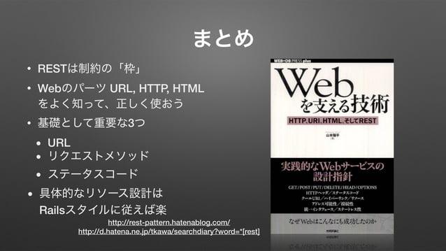 REST   [ ] HTTP GraphQL / JSON GraphQL URL? REST REST