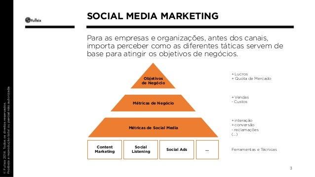 Redes Sociais para 2015 Slide 3