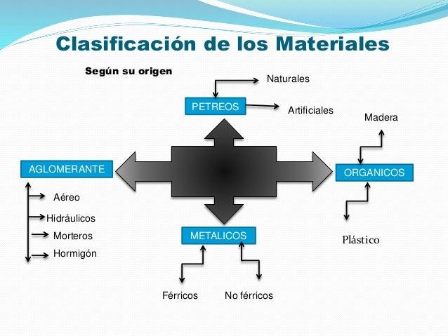 Materiales de construccion yofer 1 for Estanques artificiales o prefabricados
