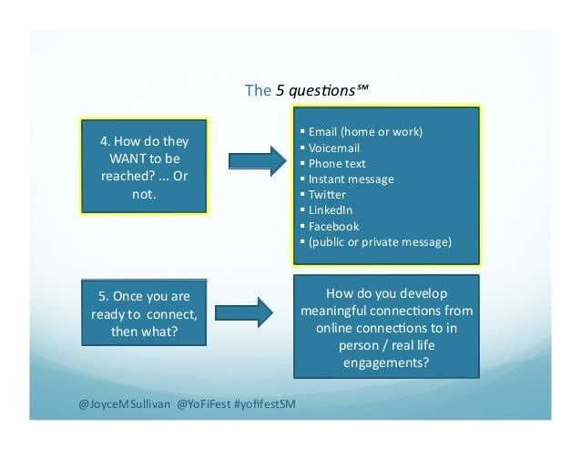 The  5  ques'ons℠ 4.  How  do  they   WANT  to  be   reached?  ...  Or   not.   !  Email  (...