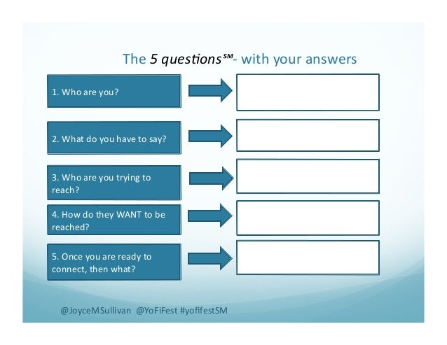 The  5  ques'ons℠-‐  with  your  answers   1.  Who  are  you?   2.  What  do  you  have  to...