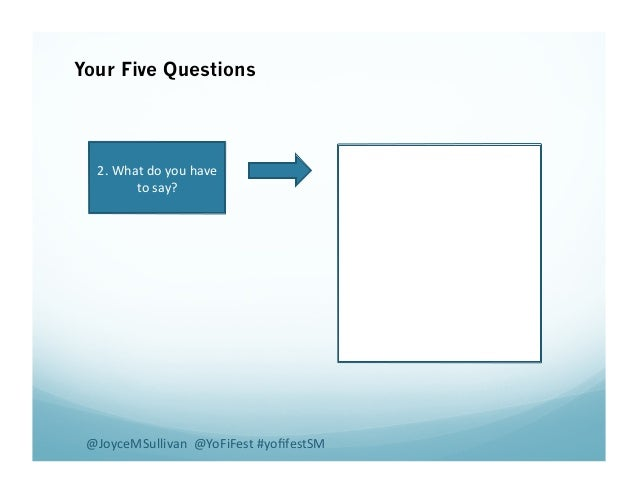Your Five Questions 2.  What  do  you  have   to  say?   @JoyceMSullivan    @YoFiFest  #yofifestSM