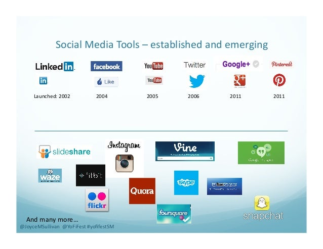 Social  Media  Tools  –  established  and  emerging   And  many  more…   2006  2004   2011  2005...