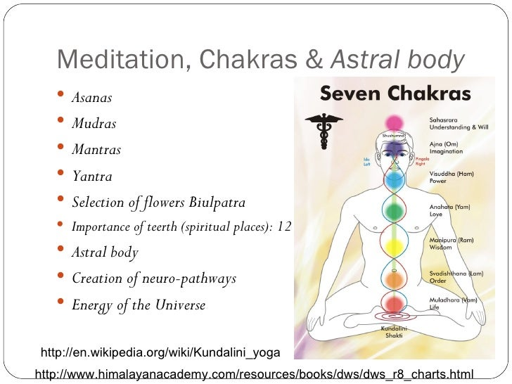List of Synonyms and Antonyms of the Word: meditation mudras