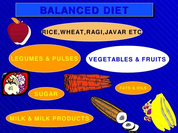 BALANCED DIET RICE,WHEAT,RAGI,JAVAR ETC LEGUMES & PULSES VEGETABLES & FRUITS SUGAR FATS & OILS MILK & MILK PRODUCTS