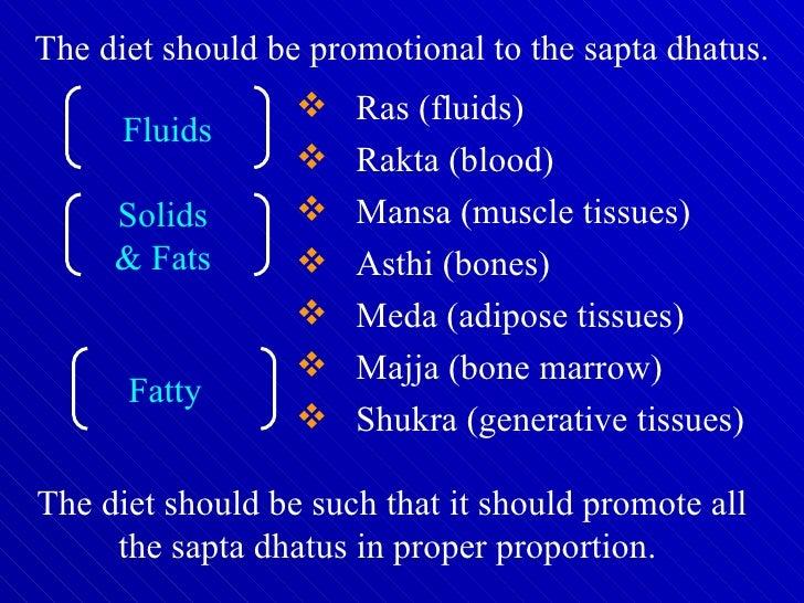 The diet should be promotional to the sapta dhatus.  Fluids <ul><li>Ras (fluids) </li></ul><ul><li>Rakta (blood) </li></ul...