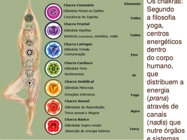Super Yoga IH64