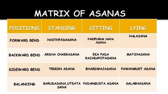 yoga asana Slide 2