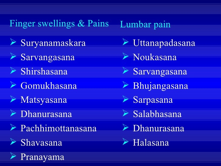 Finger swellings & Pains <ul><li>Suryanamaskara </li></ul><ul><li>Sarvangasana </li></ul><ul><li>Shirshasana </li></ul><ul...