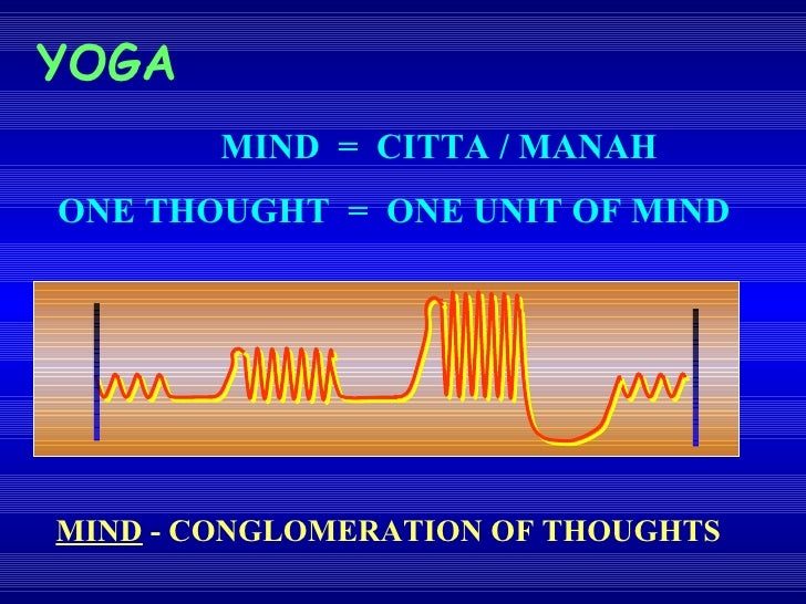 YOGA MIND  =  CITTA / MANAH ONE THOUGHT  =  ONE UNIT OF MIND MIND  - CONGLOMERATION OF THOUGHTS