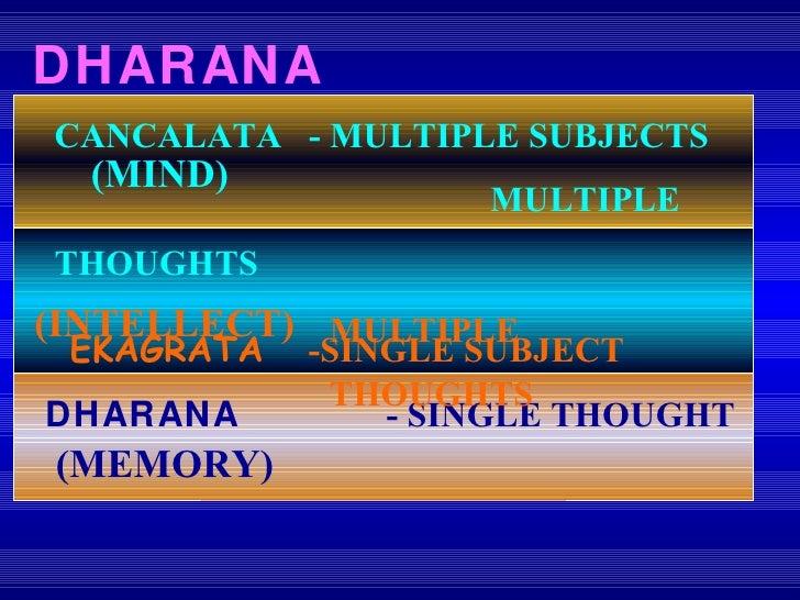 DHARANA  - SINGLE THOUGHT CANCALATA  - MULTIPLE SUBJECTS    MULTIPLE THOUGHTS EKAGRATA   -SINGLE SUBJECT DHARANA (MIND) (I...